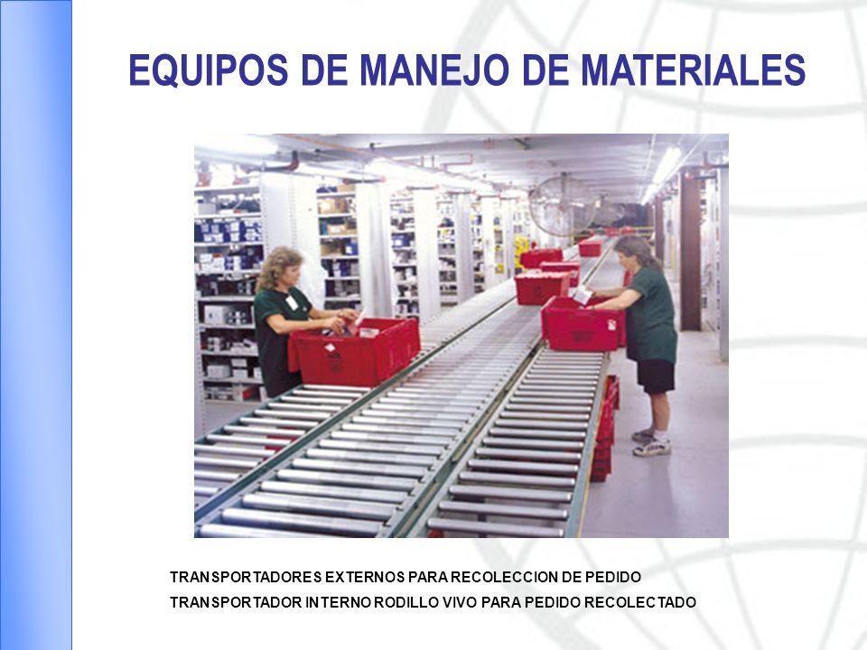 EQUIPOS DE MANEJO DE MATERIALES TRANSPORTADORES EXTERNOS PARA RECOLECCION DE PEDIDO TRANSPORTADOR INTERNO RODILLO VIVO PARA PEDIDO RECOLECTADO