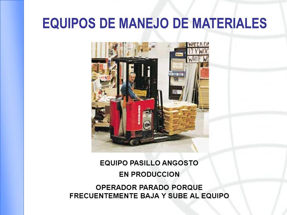 EQUIPOS DE MANEJO DE MATERIALES PUERTAS DE APERTURA RAPIDA
