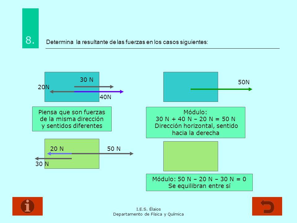 I.E.S. Élaios Departamento de Física y Química Determina la resultante de las fuerzas en los casos siguientes: 8. 30 N 20N 40N Piensa que son fuerzas