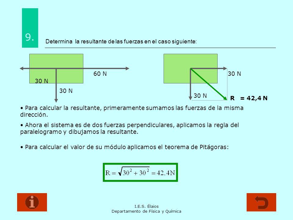I.E.S. Élaios Departamento de Física y Química Para calcular la resultante, primeramente sumamos las fuerzas de la misma dirección. 9. Determina la re