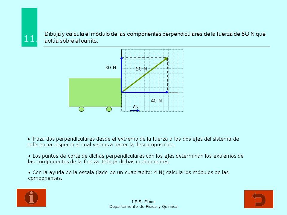 I.E.S. Élaios Departamento de Física y Química Dibuja y calcula el módulo de las componentes perpendiculares de la fuerza de 5O N que actúa sobre el c