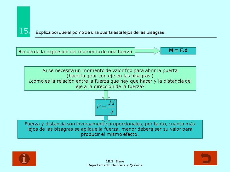 I.E.S. Élaios Departamento de Física y Química Explica por qué el pomo de una puerta está lejos de las bisagras. 15. Recuerda la expresión del momento