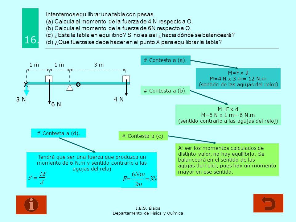 I.E.S. Élaios Departamento de Física y Química Intentamos equilibrar una tabla con pesas. (a) Calcula el momento de la fuerza de 4 N respecto a O. (b)