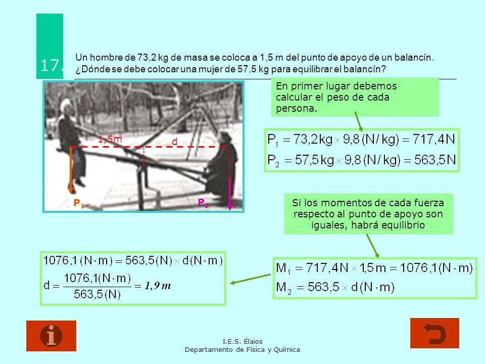 I.E.S. Élaios Departamento de Física y Química Un hombre de 73,2 kg de masa se coloca a 1,5 m del punto de apoyo de un balancín. ¿Dónde se debe coloca
