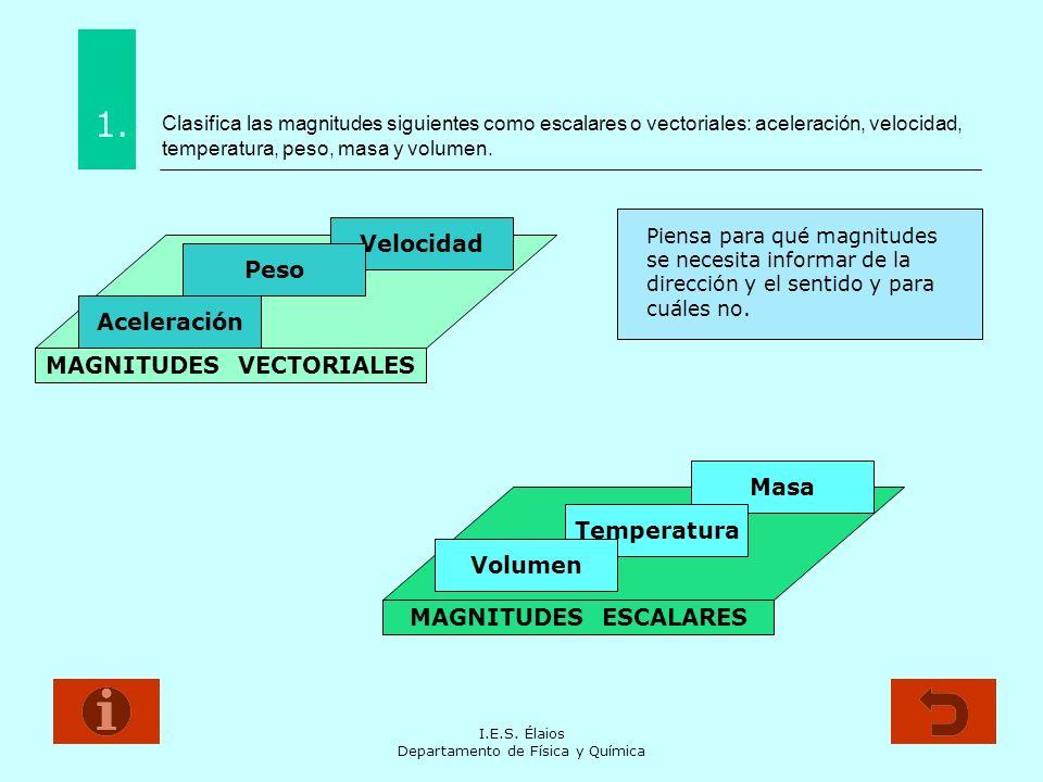 I.E.S. Élaios Departamento de Física y Química Clasifica las magnitudes siguientes como escalares o vectoriales: aceleración, velocidad, temperatura,