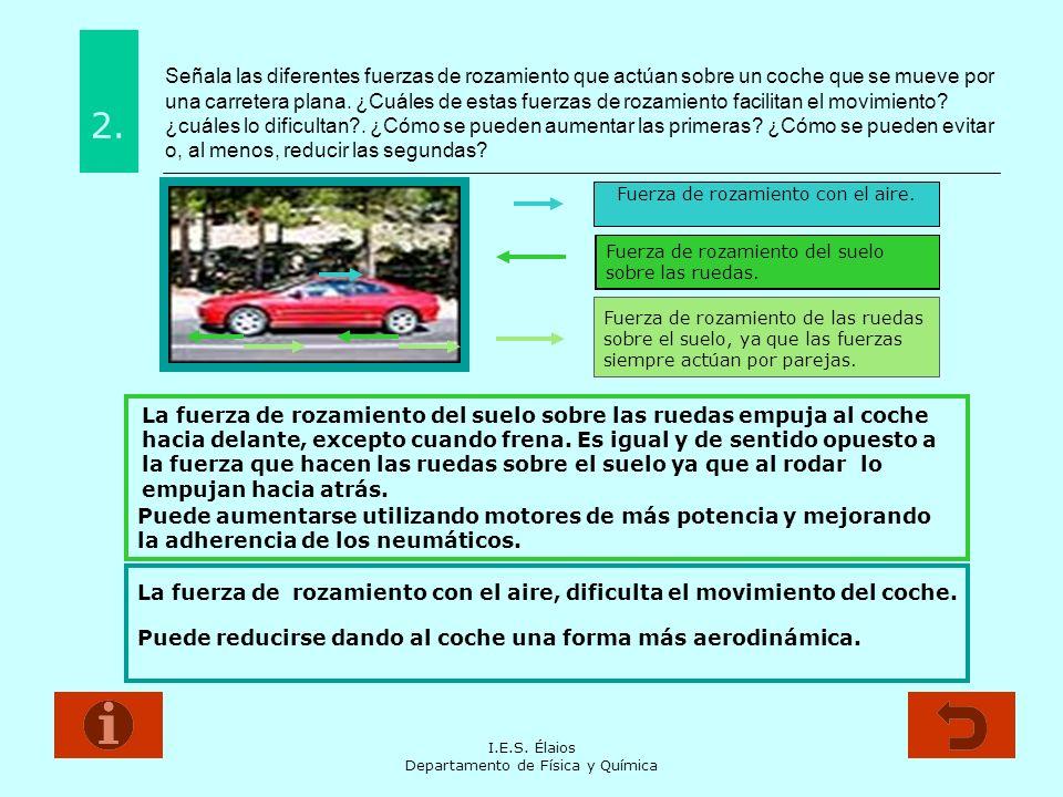I.E.S. Élaios Departamento de Física y Química Señala las diferentes fuerzas de rozamiento que actúan sobre un coche que se mueve por una carretera pl