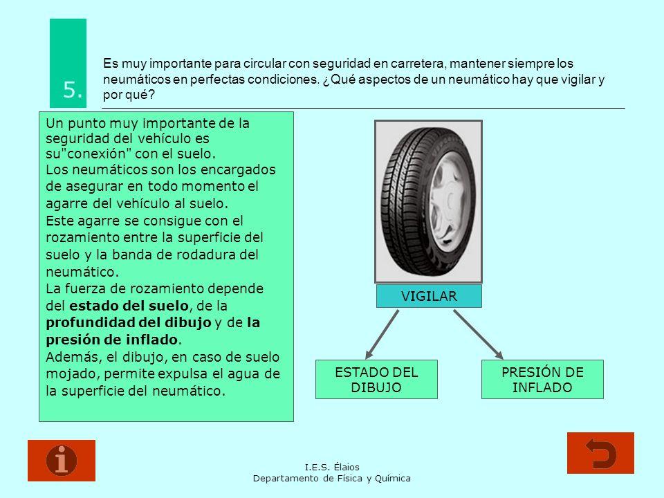 I.E.S. Élaios Departamento de Física y Química Es muy importante para circular con seguridad en carretera, mantener siempre los neumáticos en perfecta