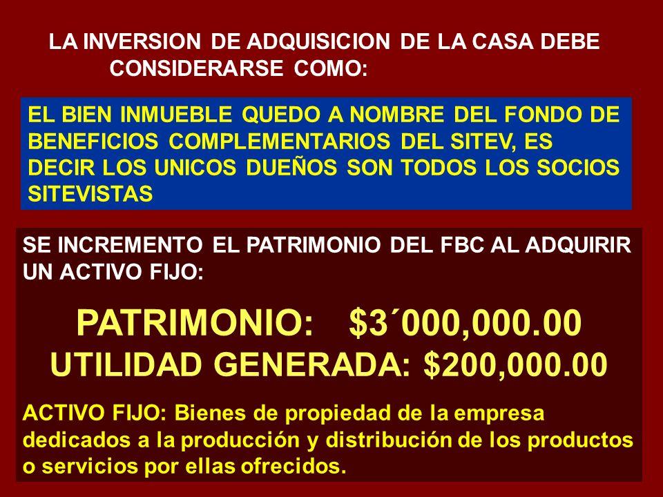LA INVERSION DE ADQUISICION DE LA CASA DEBE CONSIDERARSE COMO: EL BIEN INMUEBLE QUEDO A NOMBRE DEL FONDO DE BENEFICIOS COMPLEMENTARIOS DEL SITEV, ES DECIR LOS UNICOS DUEÑOS SON TODOS LOS SOCIOS SITEVISTAS SE INCREMENTO EL PATRIMONIO DEL FBC AL ADQUIRIR UN ACTIVO FIJO: PATRIMONIO: $3´000,000.00 UTILIDAD GENERADA: $200,000.00 ACTIVO FIJO: Bienes de propiedad de la empresa dedicados a la producción y distribución de los productos o servicios por ellas ofrecidos.