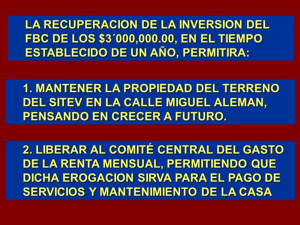 LA RECUPERACION DE LA INVERSION DEL FBC DE LOS $3´000,000.00, EN EL TIEMPO ESTABLECIDO DE UN AÑO, PERMITIRA: 1.