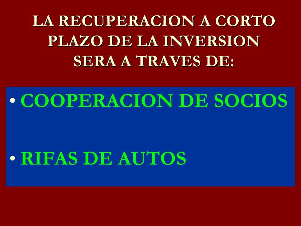LA RECUPERACION A CORTO PLAZO DE LA INVERSION SERA A TRAVES DE: COOPERACION DE SOCIOS RIFAS DE AUTOS