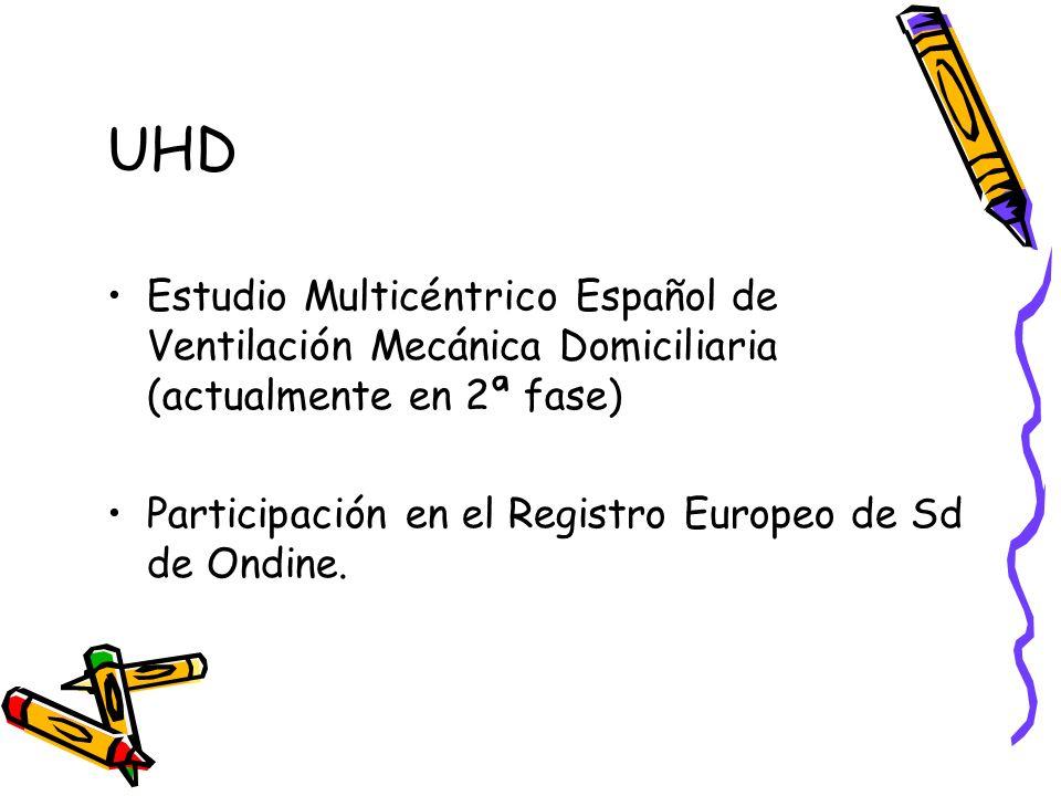 UHD Estudio Multicéntrico Español de Ventilación Mecánica Domiciliaria (actualmente en 2ª fase) Participación en el Registro Europeo de Sd de Ondine.