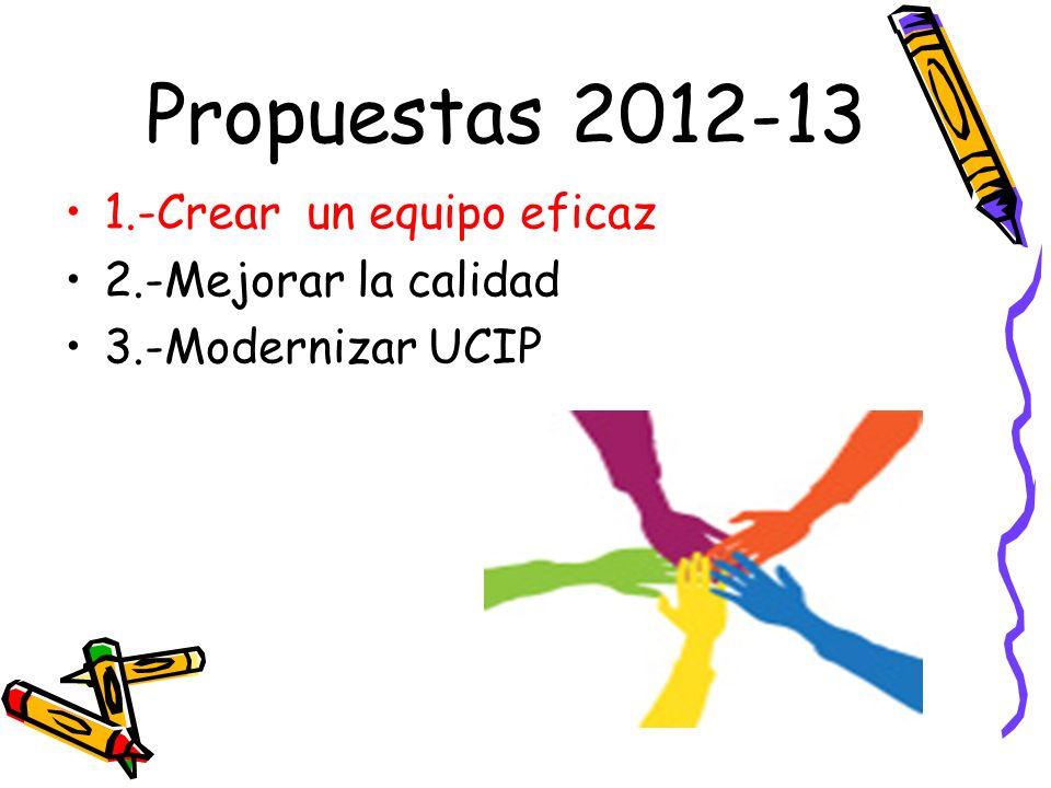 Propuestas 2012-13 1.-Crear un equipo eficaz 2.-Mejorar la calidad 3.-Modernizar UCIP