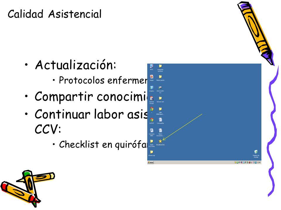 Actualización: Protocolos enfermería y medicina Compartir conocimiento Continuar labor asistencial: impulso CCV: Checklist en quirófano antes de subir