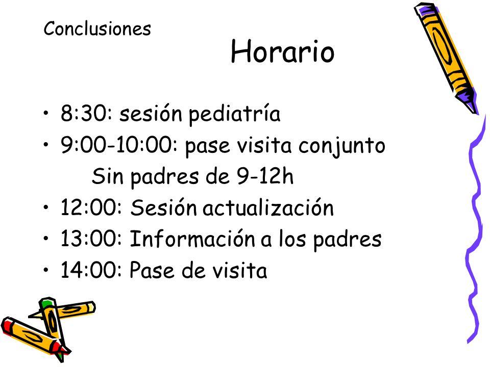 Horario 8:30: sesión pediatría 9:00-10:00: pase visita conjunto Sin padres de 9-12h 12:00: Sesión actualización 13:00: Información a los padres 14:00: