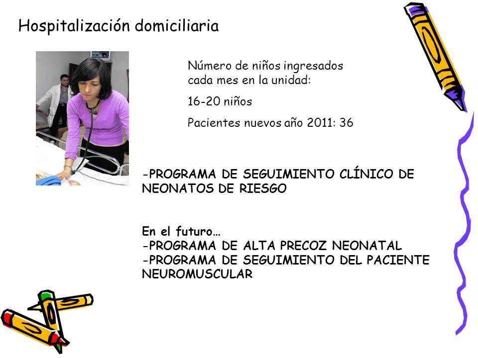 Hospitalización domiciliaria -PROGRAMA DE SEGUIMIENTO CLÍNICO DE NEONATOS DE RIESGO En el futuro… -PROGRAMA DE ALTA PRECOZ NEONATAL -PROGRAMA DE SEGUI