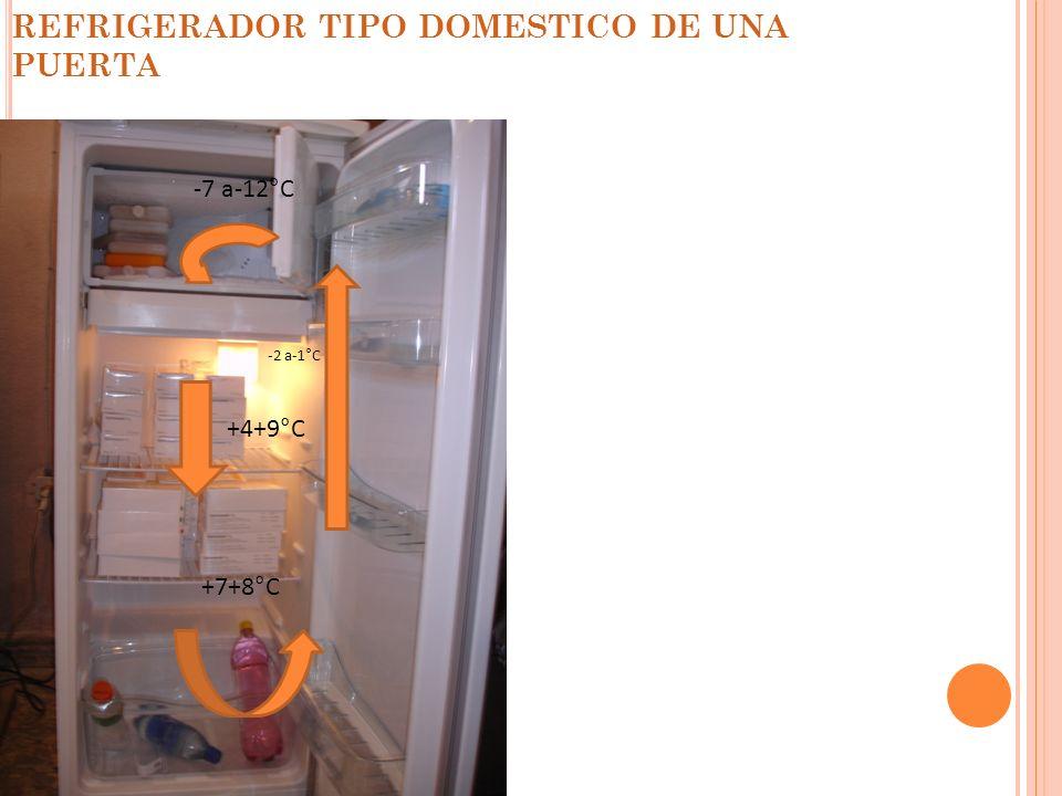 REFRIGERADOR TIPO DOMESTICO DE UNA PUERTA -7 a-12°C -2 a-1°C +4+9°C +7+8°C