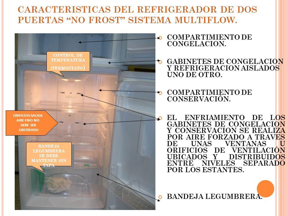 CARACTERISTICAS DEL REFRIGERADOR DE DOS PUERTAS NO FROST SISTEMA MULTIFLOW. COMPARTIMIENTO DE CONGELACION. GABINETES DE CONGELACION Y REFRIGERACION AI