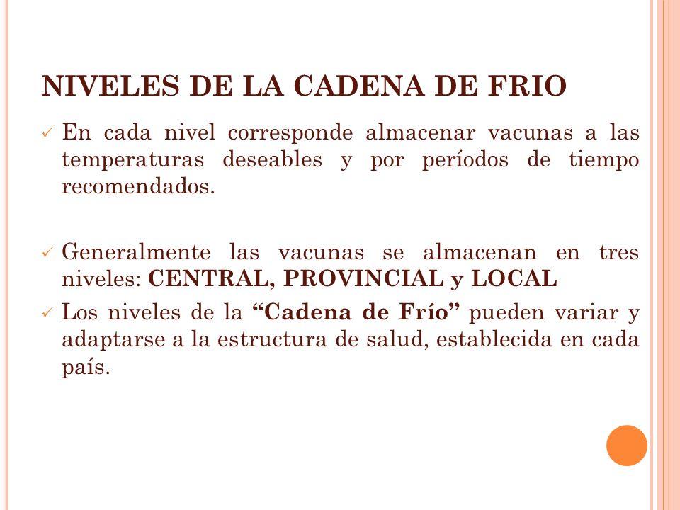 CADENA DE FRIO CAMARA CENTRAL FRIGORIFICO ONETO Nivel I MSN CAMARA de la Aduana M.