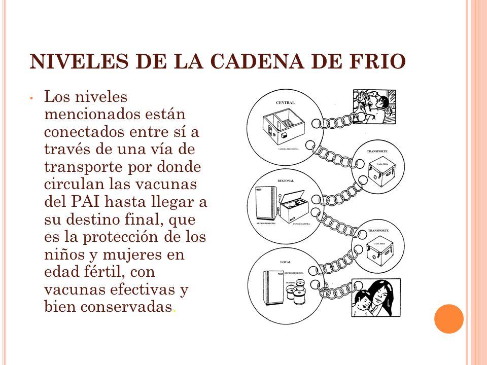 C ALCULO DE NECESIDADES Tener en cuenta: Población susceptible a atenderse.
