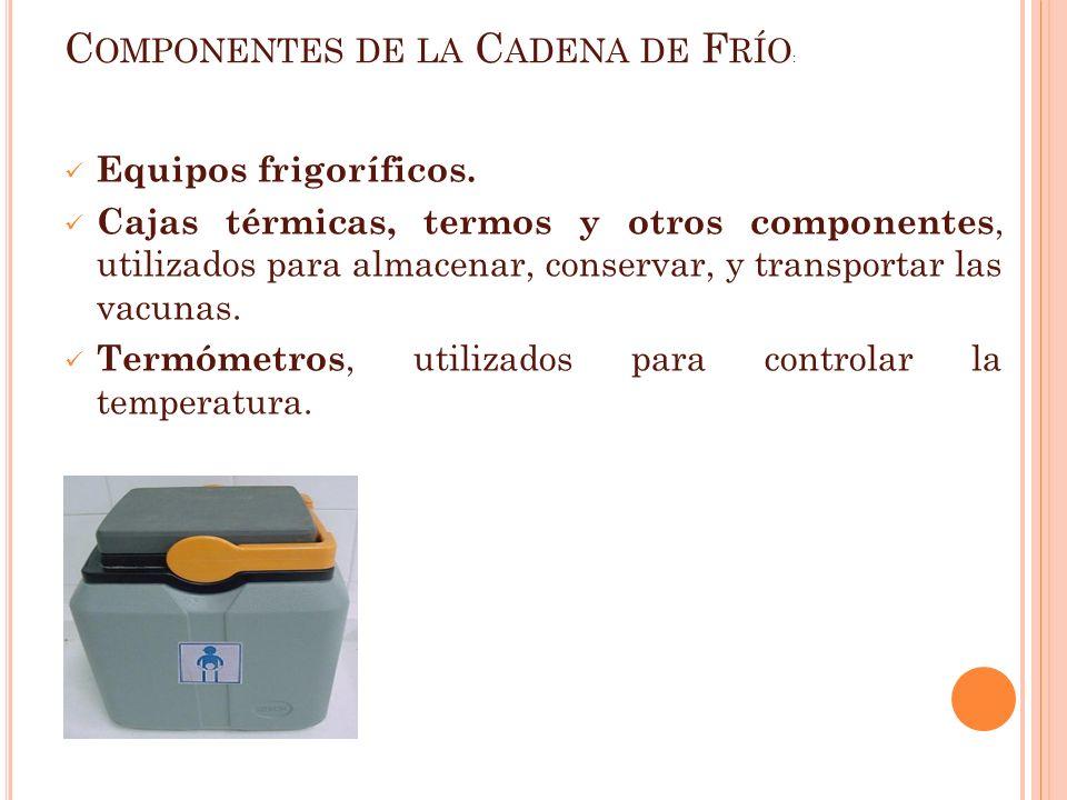R ECOMENDACIONES Controlar la T° todos los día, a la mañana y a la tarde, y marcar en planilla de cadena de frío.