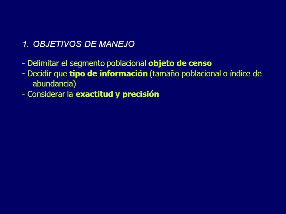 1.OBJETIVOS DE MANEJO - Delimitar el segmento poblacional objeto de censo - Decidir que tipo de información (tamaño poblacional o índice de abundancia