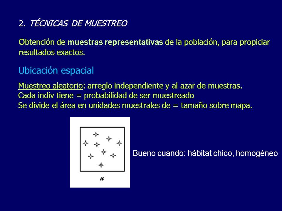 2. TÉCNICAS DE MUESTREO O btención de muestras representativas de la población, para propiciar resultados exactos. Ubicación espacial Muestreo aleator