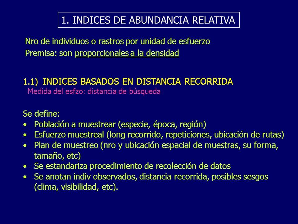 Se define: Población a muestrear (especie, época, región) Esfuerzo muestreal (long recorrido, repeticiones, ubicación de rutas) Plan de muestreo (nro