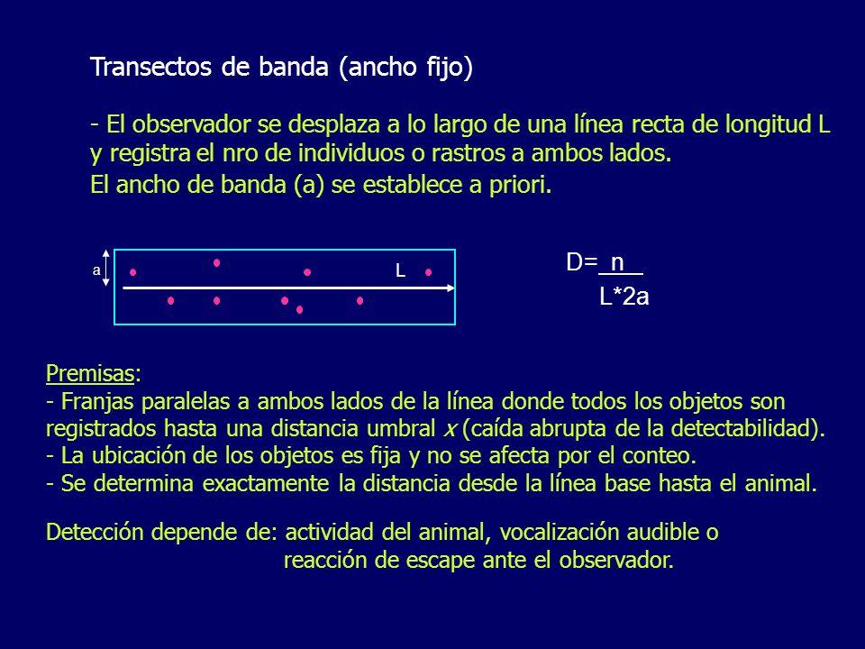 Transectos de banda (ancho fijo) - El observador se desplaza a lo largo de una línea recta de longitud L y registra el nro de individuos o rastros a a