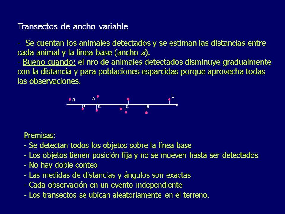 Transectos de ancho variable - Se cuentan los animales detectados y se estiman las distancias entre cada animal y la línea base (ancho a). - Bueno cua