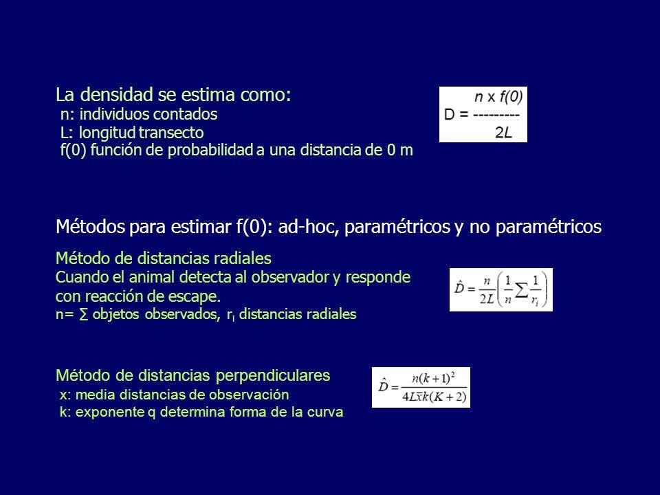 Métodos para estimar f(0): ad-hoc, paramétricos y no paramétricos Método de distancias radiales Cuando el animal detecta al observador y responde con