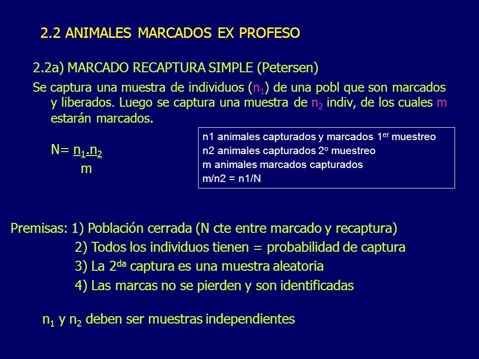 2.2 ANIMALES MARCADOS EX PROFESO 2.2a) MARCADO RECAPTURA SIMPLE (Petersen) Se captura una muestra de individuos (n 1 ) de una pobl que son marcados y