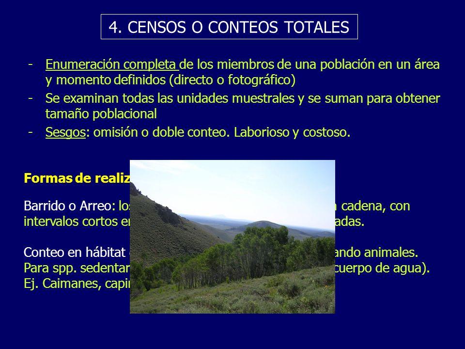 4. CENSOS O CONTEOS TOTALES -Enumeración completa de los miembros de una población en un área y momento definidos (directo o fotográfico) -Se examinan