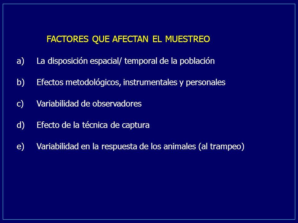FACTORES QUE AFECTAN EL MUESTREO a)La disposición espacial/ temporal de la población b)Efectos metodológicos, instrumentales y personales c)Variabilid