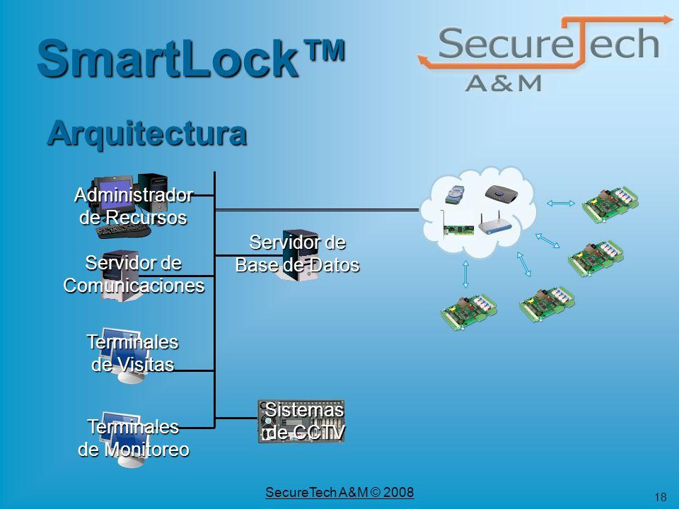 18 SecureTech A&M © 2008 SmartLock Administrador de Recursos Servidor de Base de Datos Terminales de Visitas Terminales de Monitoreo Sistemas de CCTV