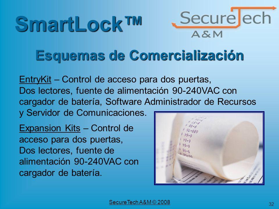 32 SecureTech A&M © 2008 SmartLock Esquemas de Comercialización EntryKit – Control de acceso para dos puertas, Dos lectores, fuente de alimentación 90
