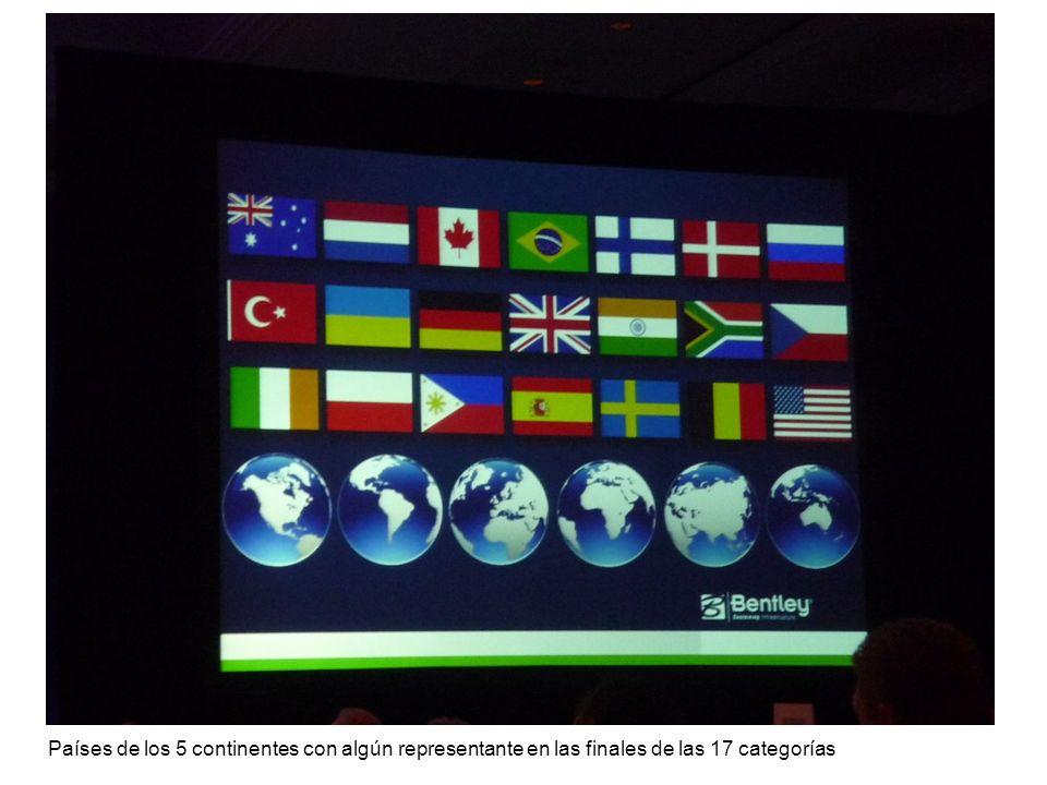 Países de los 5 continentes con algún representante en las finales de las 17 categorías
