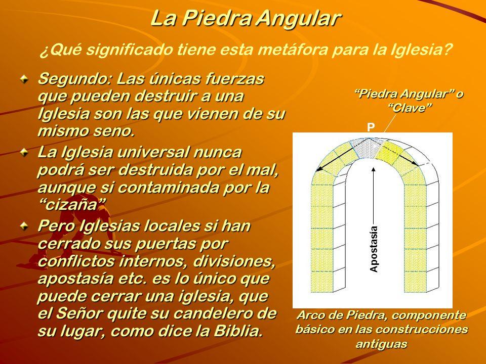 La Piedra Angular Segundo: Las únicas fuerzas que pueden destruir a una Iglesia son las que vienen de su mismo seno.