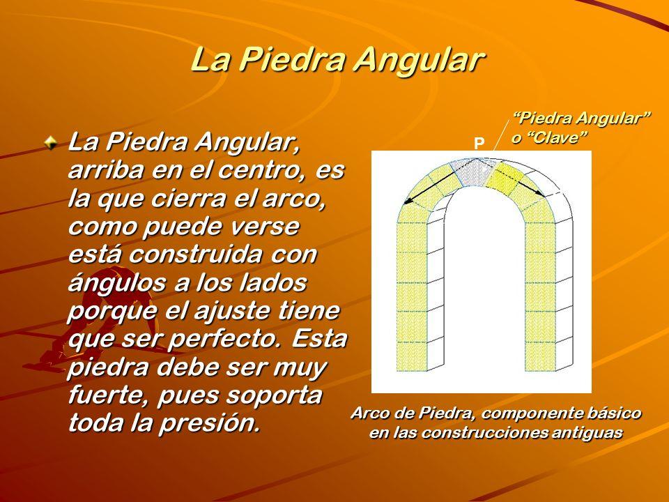 La Piedra Angular La Piedra Angular, arriba en el centro, es la que cierra el arco, como puede verse está construida con ángulos a los lados porque el ajuste tiene que ser perfecto.