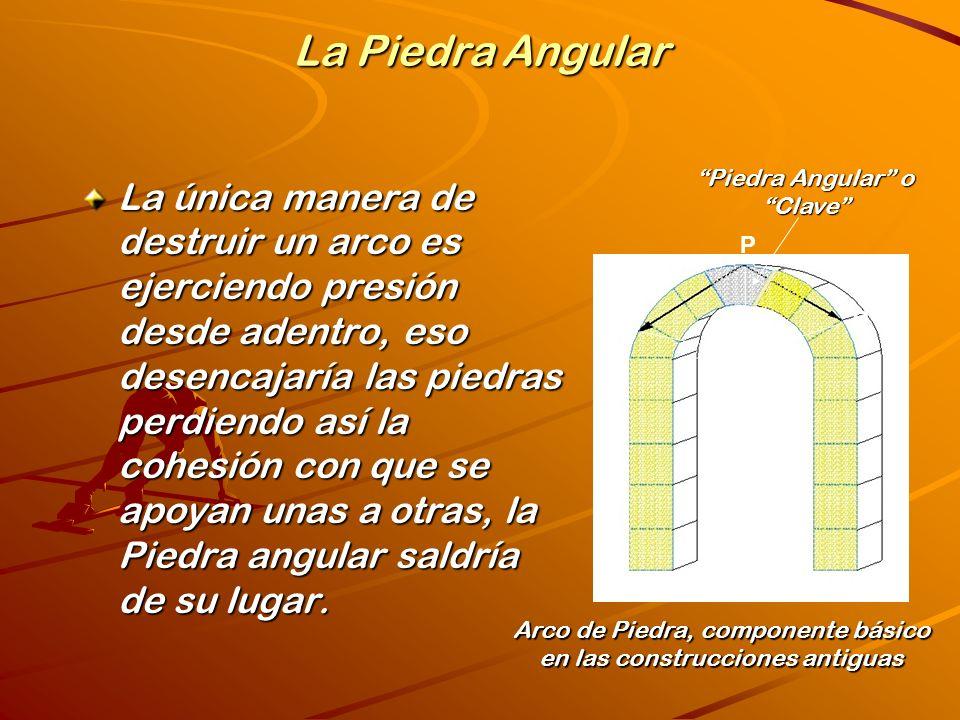 Muchos creen que la piedra angular va en la fundación bajo tierra.