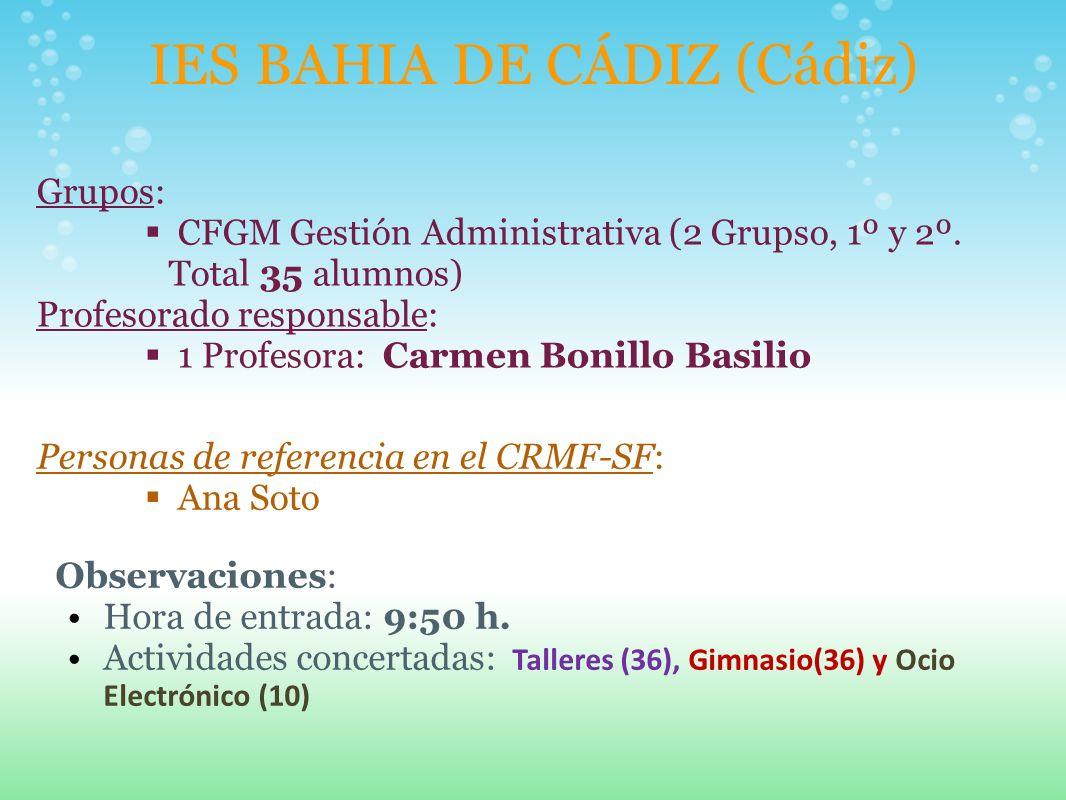 IES BAHIA DE CÁDIZ (Cádiz) Grupos: CFGM Gestión Administrativa (2 Grupso, 1º y 2º. Total 35 alumnos) Profesorado responsable: 1 Profesora: Carmen Boni