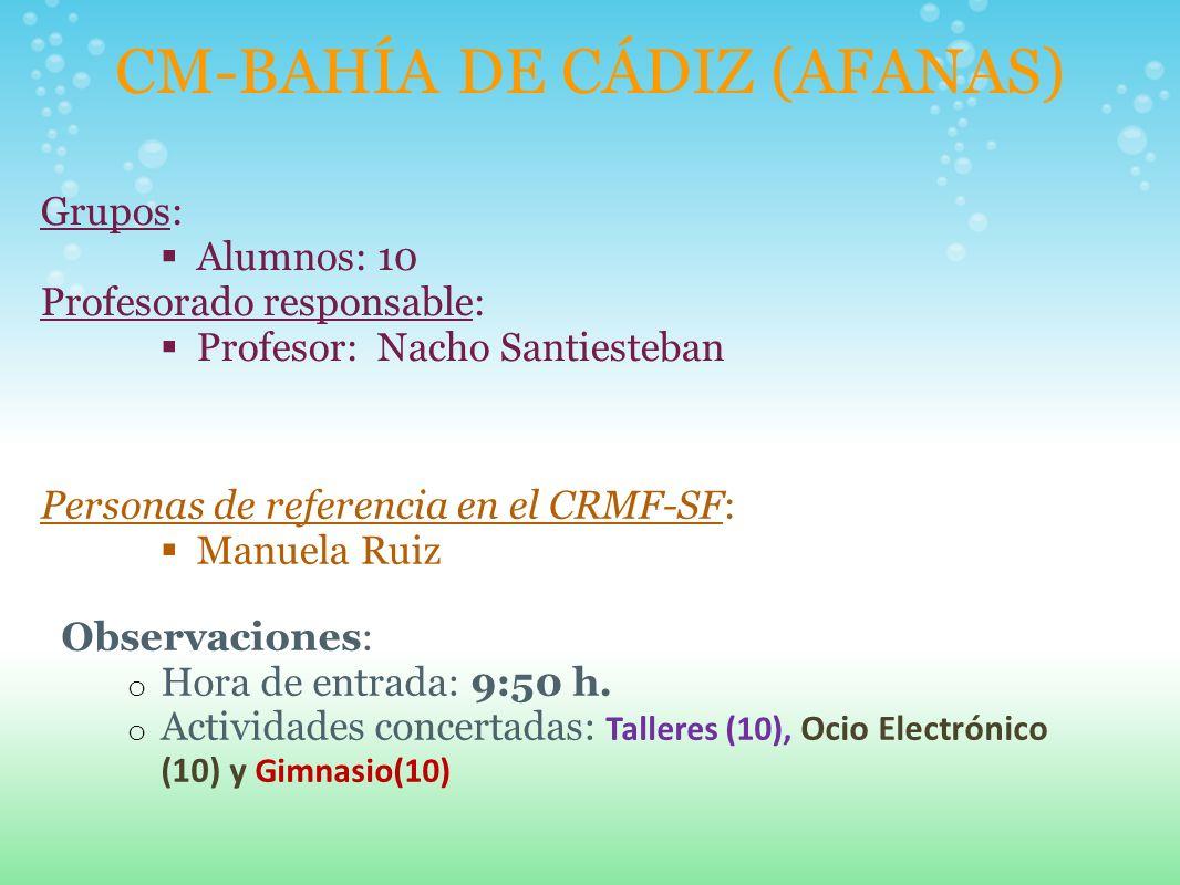 CM-BAHÍA DE CÁDIZ (AFANAS) Grupos: Alumnos: 10 Profesorado responsable: Profesor: Nacho Santiesteban Personas de referencia en el CRMF-SF: Manuela Rui