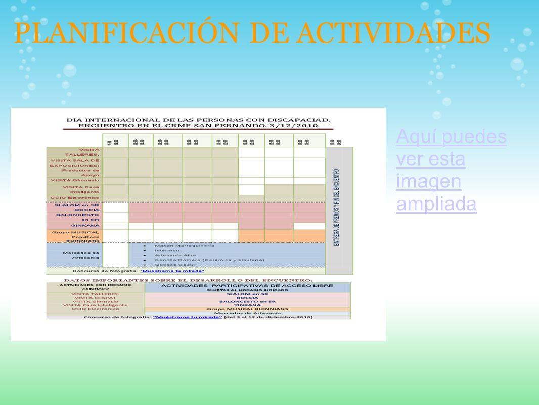 CENTRO SIGLER (San Fernando) Grupos: 3 grupos de alumnos (aproximadamente 90 personas) Profesorado responsable: 3 ¿nombres.