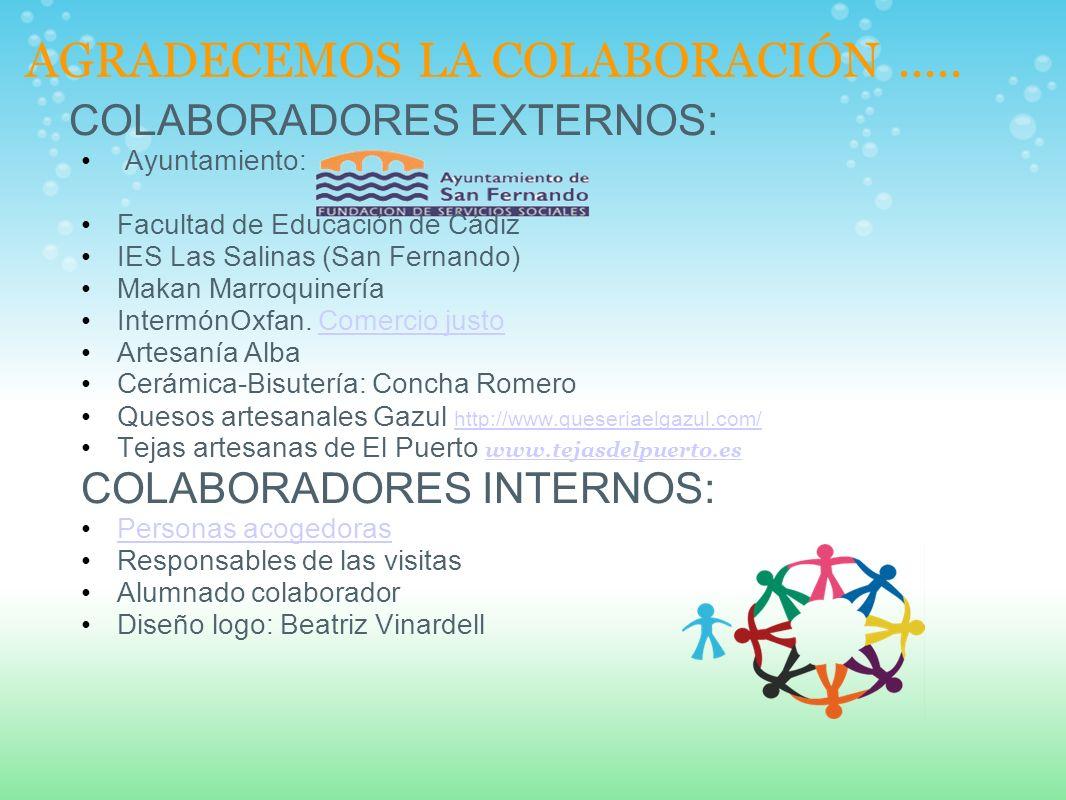 AGRADECEMOS LA COLABORACIÓN..... COLABORADORES EXTERNOS: Ayuntamiento: Facultad de Educación de Cádiz IES Las Salinas (San Fernando) Makan Marroquiner