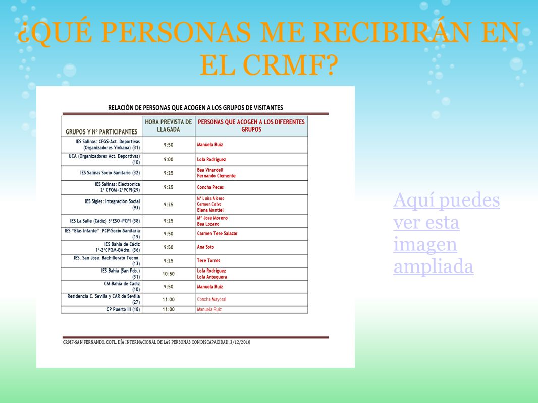 IES BLAS INFANTE (San Fernando) Grupos: PCPI (1 grupo de 17 alumnos) Profesorado responsable: 2 Profesores Personas de referencia en el CRMF-SF: Carmen Tere Salazar Observaciones: o Hora de entrada: 9:50 h.
