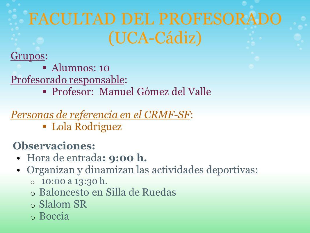 FACULTAD DEL PROFESORADO (UCA-Cádiz) Grupos: Alumnos: 10 Profesorado responsable: Profesor: Manuel Gómez del Valle Personas de referencia en el CRMF-S