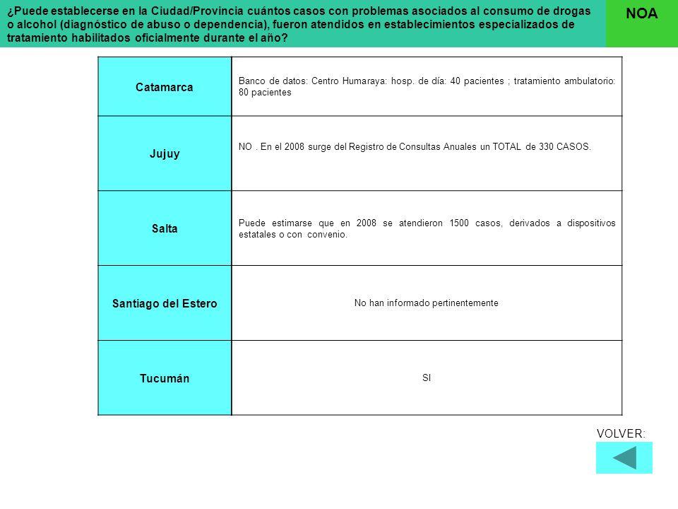 En que dispositivos o modalidades a saber: ChacoCorrientesFormosaMisiones Clínica psiquiátrica c/ int.