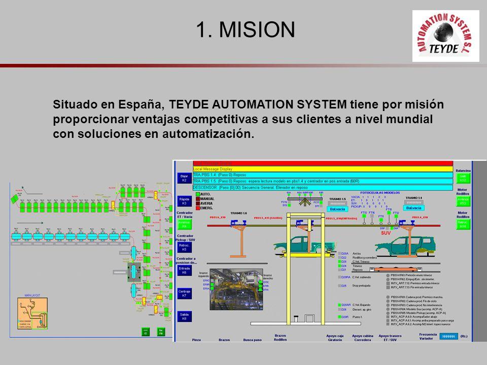 1. MISION Situado en España, TEYDE AUTOMATION SYSTEM tiene por misión proporcionar ventajas competitivas a sus clientes a nivel mundial con soluciones