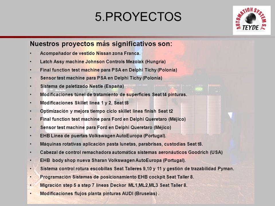 5.PROYECTOS Nuestros proyectos más significativos son: Acompañador de vestido Nissan zona Franca. Latch Assy machine Johnson Controls Mezolak (Hungría