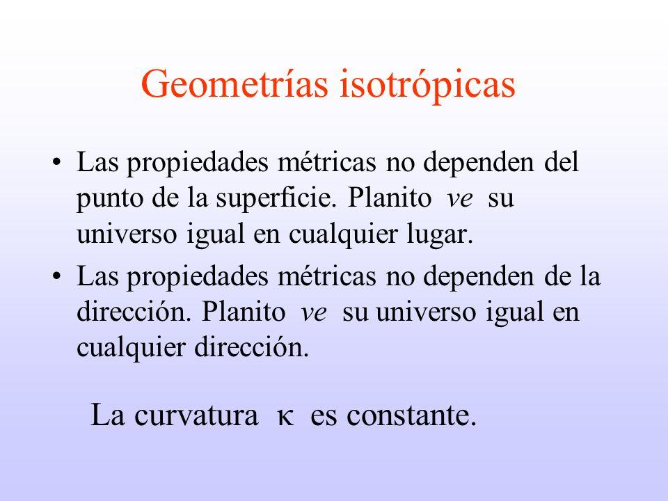 Geometrías isotrópicas Las propiedades métricas no dependen del punto de la superficie.