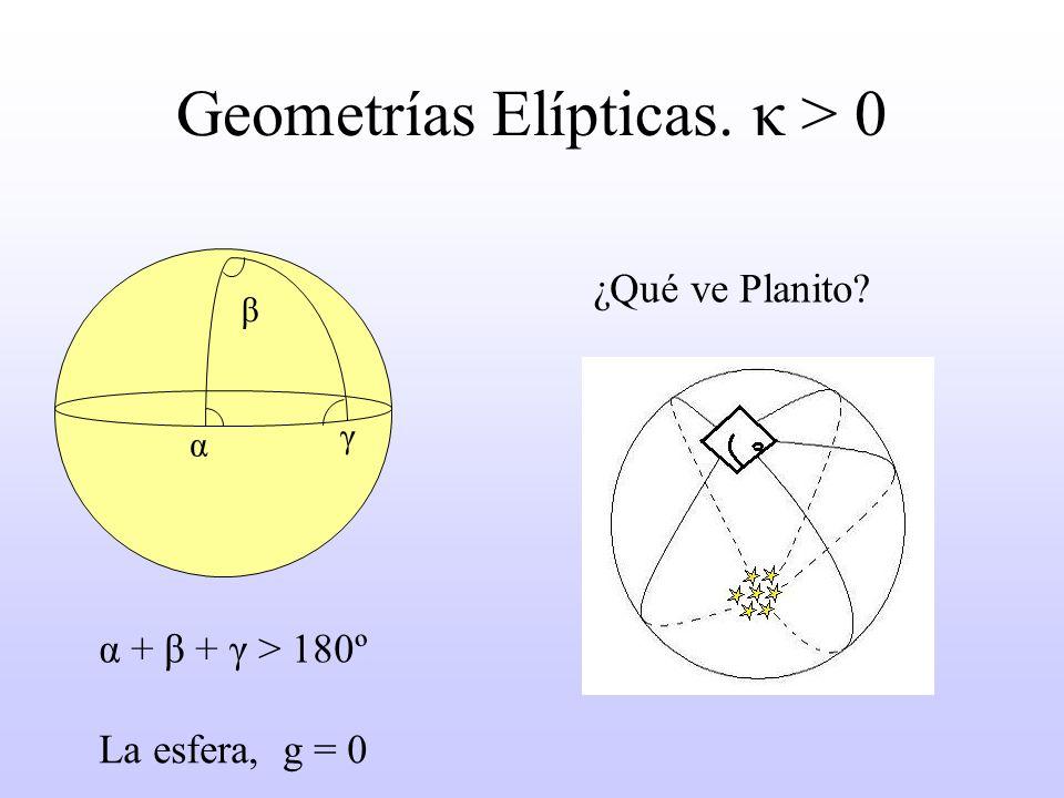Geometrías Elípticas. κ > 0 α + β + γ > 180º α γ β La esfera, g = 0 ¿Qué ve Planito?
